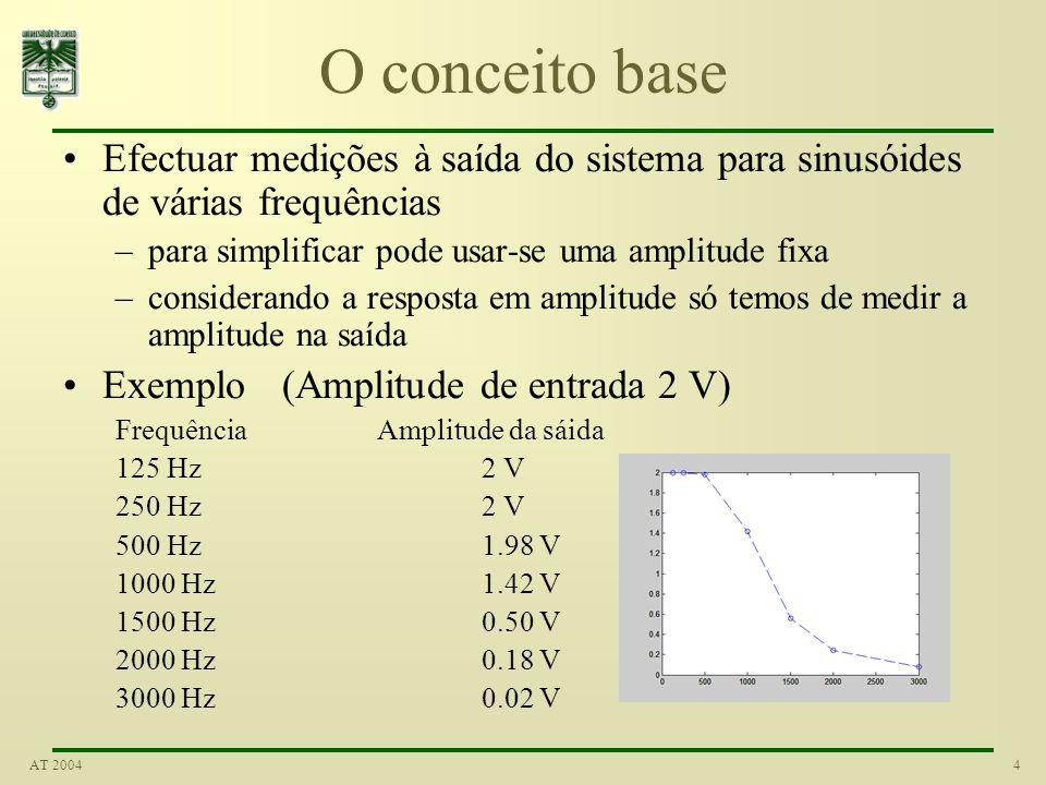 4AT 2004 O conceito base Efectuar medições à saída do sistema para sinusóides de várias frequências –para simplificar pode usar-se uma amplitude fixa –considerando a resposta em amplitude só temos de medir a amplitude na saída Exemplo (Amplitude de entrada 2 V) FrequênciaAmplitude da sáida 125 Hz2 V 250 Hz2 V 500 Hz1.98 V 1000 Hz1.42 V 1500 Hz0.50 V 2000 Hz 0.18 V 3000 Hz0.02 V