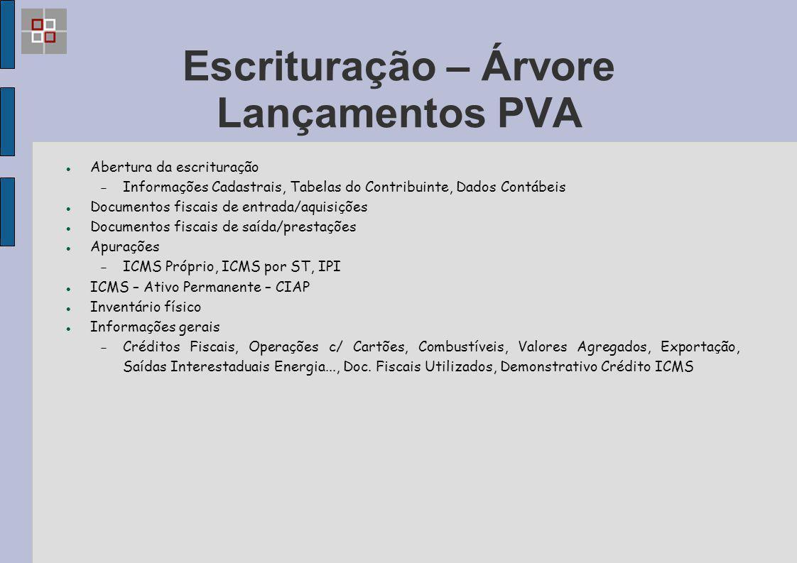 Escrituração – Árvore Lançamentos PVA Abertura da escrituração  Informações Cadastrais, Tabelas do Contribuinte, Dados Contábeis Documentos fiscais d