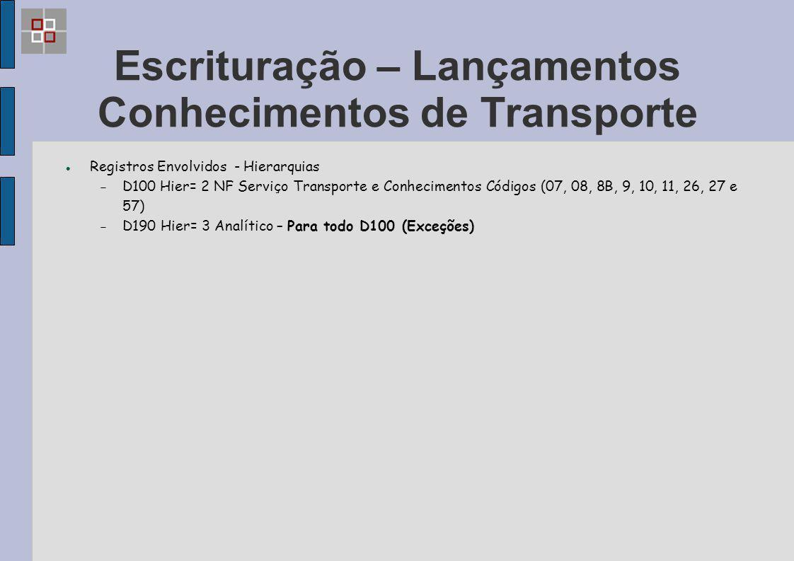 Escrituração – Lançamentos Conhecimentos de Transporte Registros Envolvidos - Hierarquias  D100 Hier= 2 NF Serviço Transporte e Conhecimentos Códigos