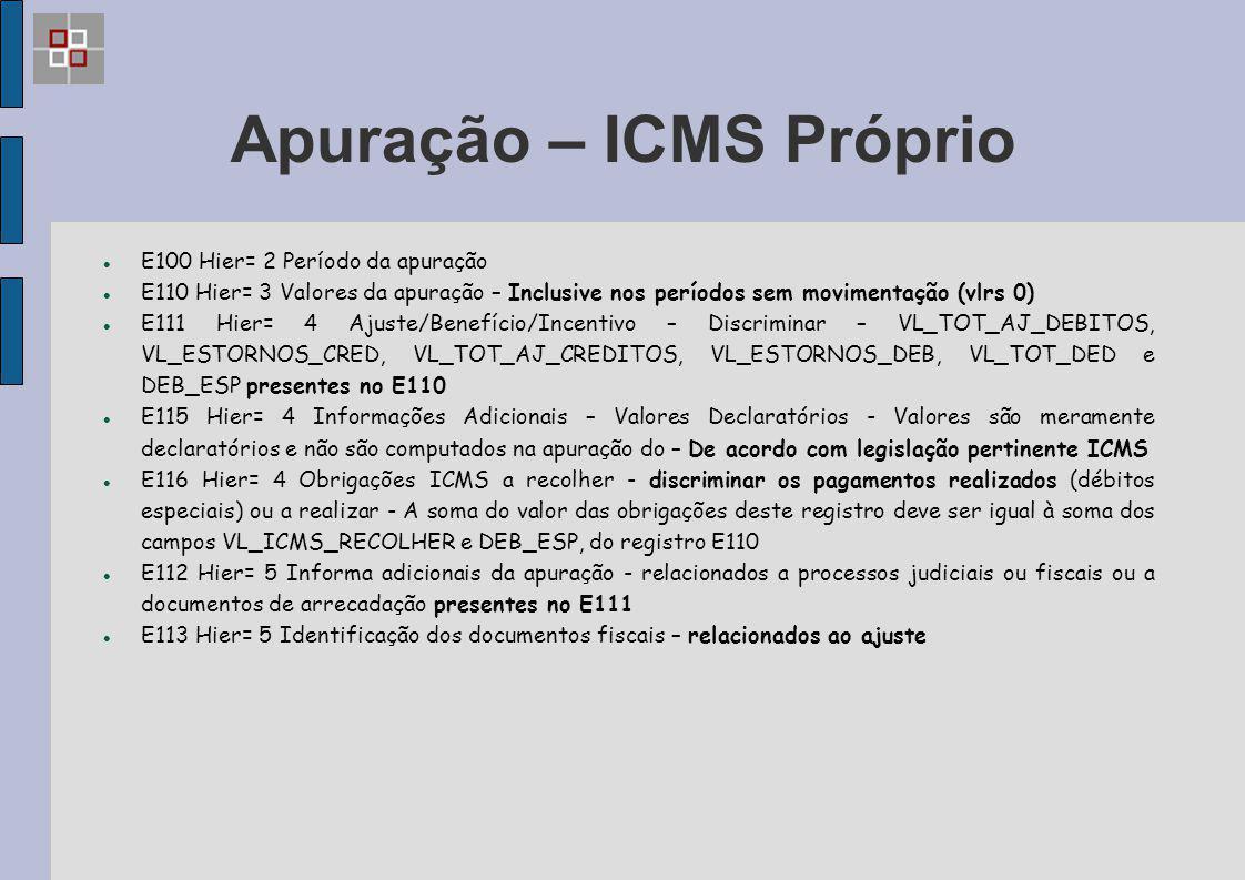 Apuração – ICMS Próprio E100 Hier= 2 Período da apuração E110 Hier= 3 Valores da apuração – Inclusive nos períodos sem movimentação (vlrs 0) E111 Hier