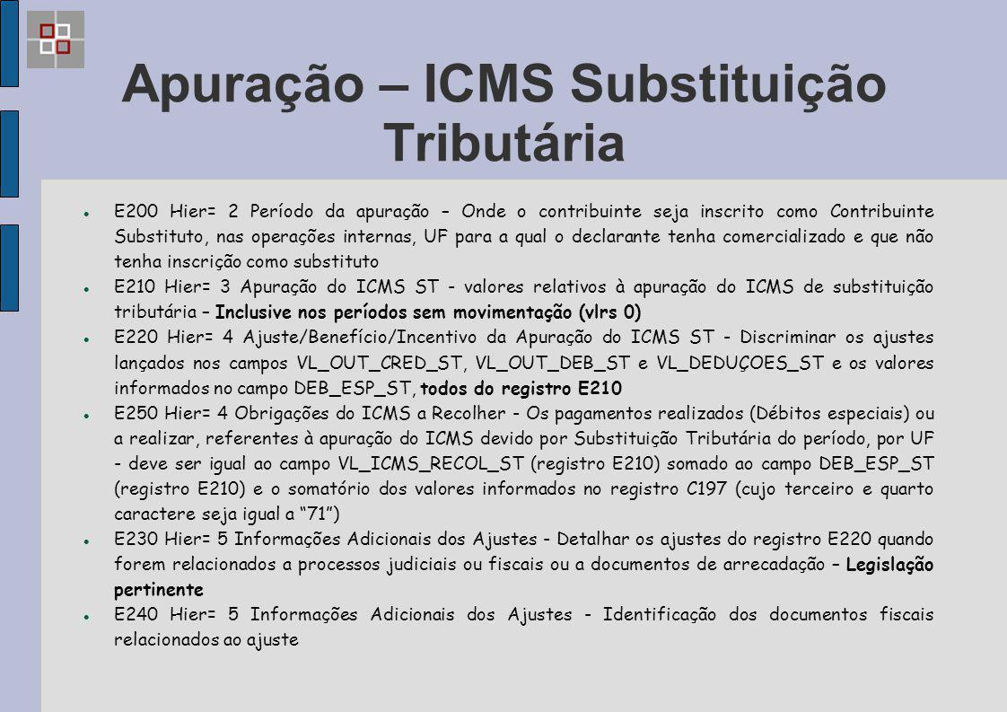 Apuração – ICMS Substituição Tributária E200 Hier= 2 Período da apuração – Onde o contribuinte seja inscrito como Contribuinte Substituto, nas operaçõ