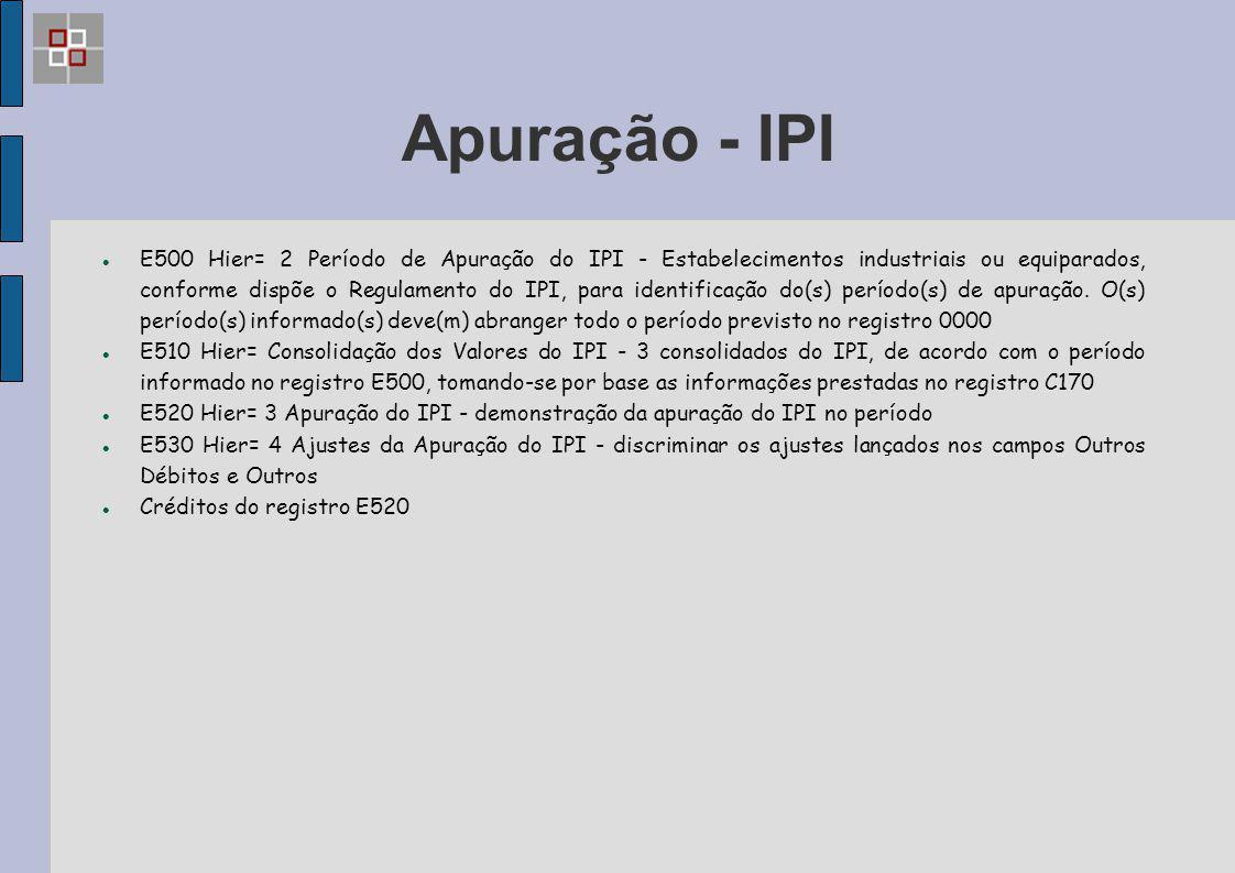 Apuração - IPI E500 Hier= 2 Período de Apuração do IPI - Estabelecimentos industriais ou equiparados, conforme dispõe o Regulamento do IPI, para ident