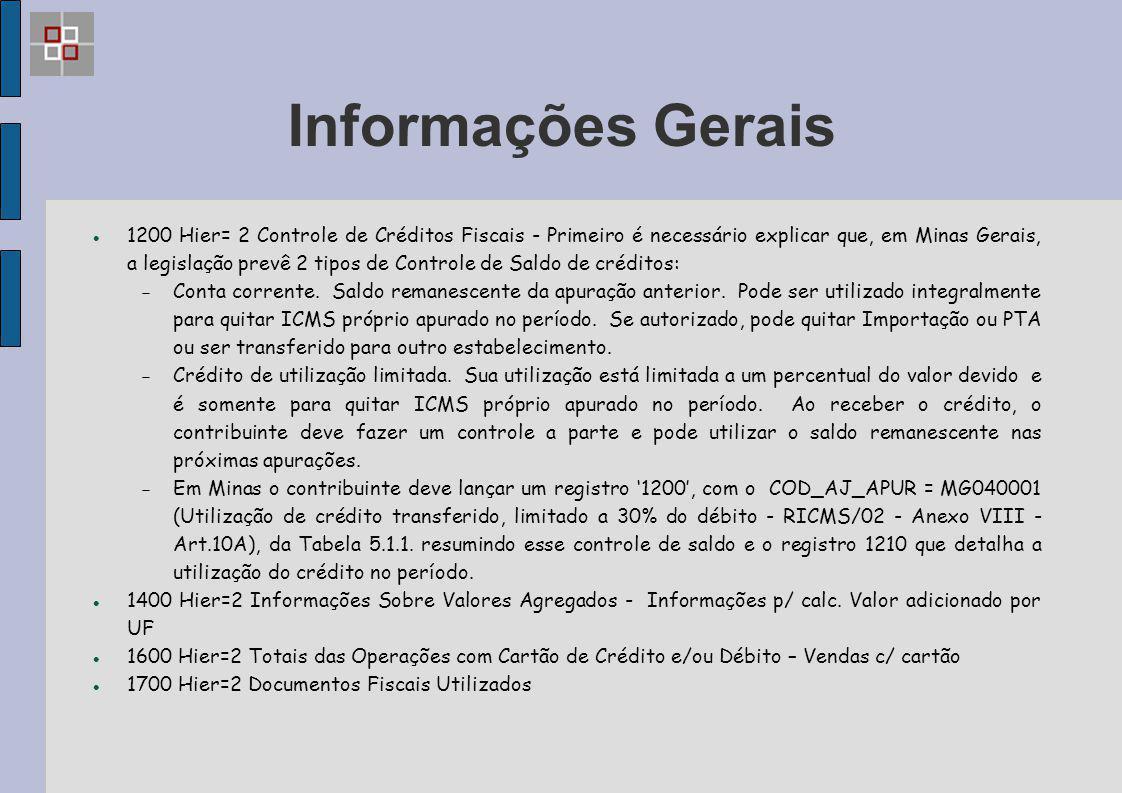 Informações Gerais 1200 Hier= 2 Controle de Créditos Fiscais - Primeiro é necessário explicar que, em Minas Gerais, a legislação prevê 2 tipos de Cont