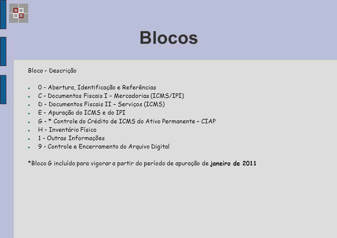 Blocos Bloco - Descrição 0 - Abertura, Identificação e Referências C - Documentos Fiscais I – Mercadorias (ICMS/IPI) D - Documentos Fiscais II – Servi