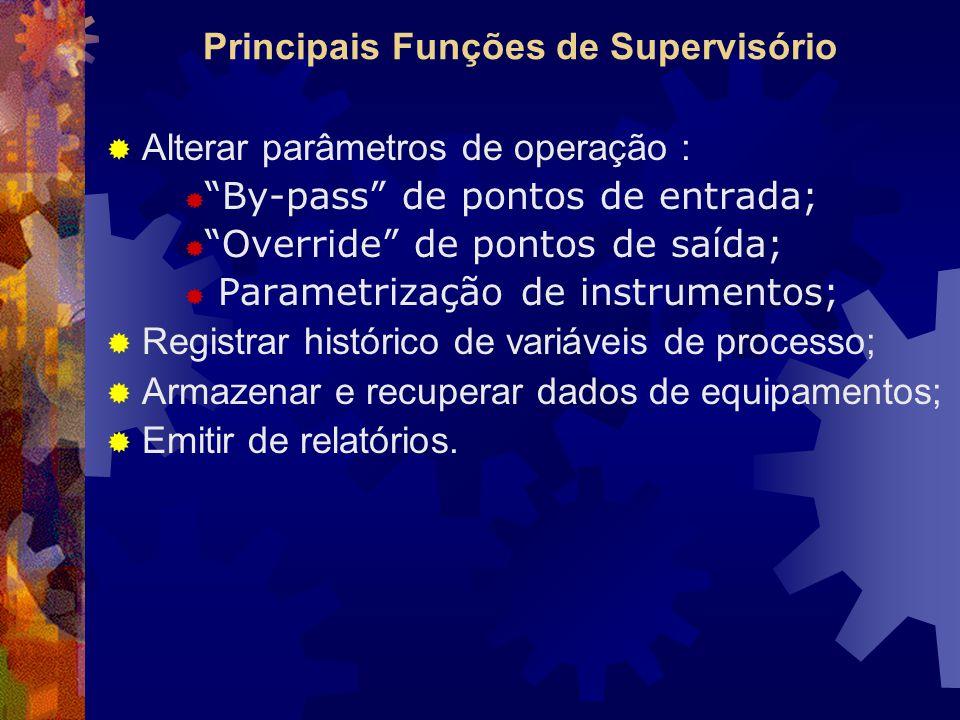 Principais Funções de Supervisório  Alterar parâmetros de operação :  By-pass de pontos de entrada;  Override de pontos de saída;  Parametrização de instrumentos;  Registrar histórico de variáveis de processo;  Armazenar e recuperar dados de equipamentos;  Emitir de relatórios.