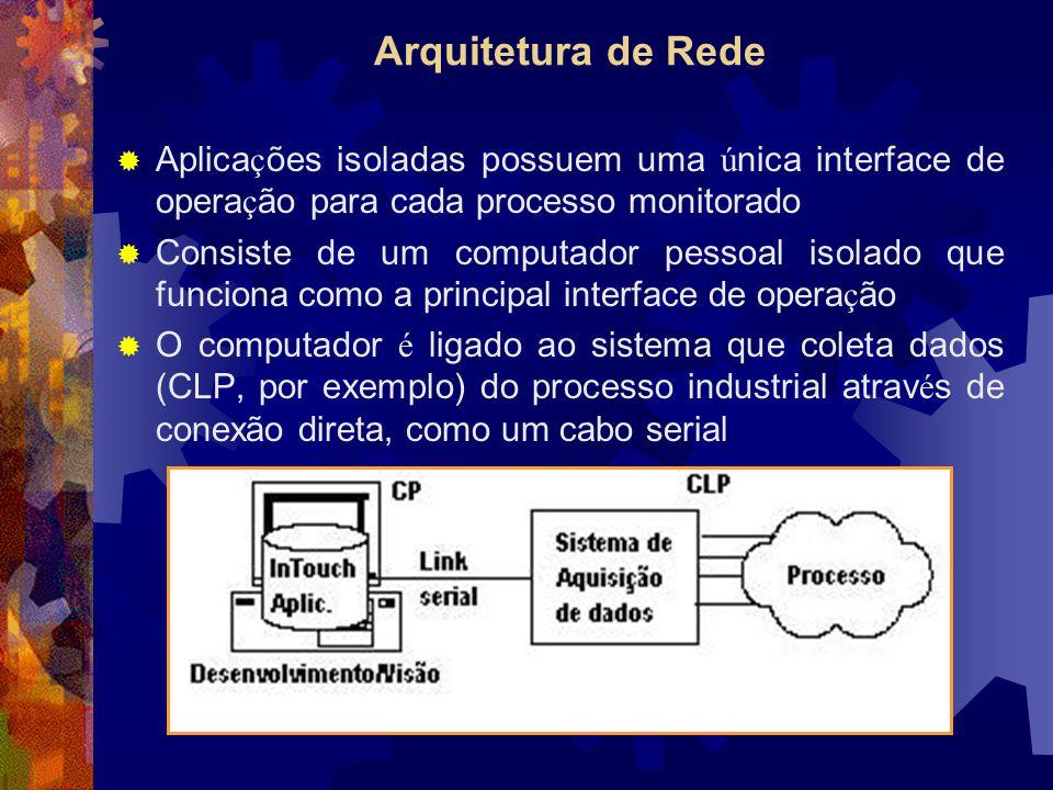 Arquitetura de Rede  Aplica ç ões isoladas possuem uma ú nica interface de opera ç ão para cada processo monitorado  Consiste de um computador pessoal isolado que funciona como a principal interface de opera ç ão  O computador é ligado ao sistema que coleta dados (CLP, por exemplo) do processo industrial atrav é s de conexão direta, como um cabo serial