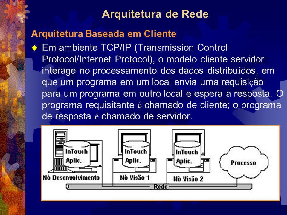 Arquitetura de Rede Arquitetura Baseada em Cliente  Em ambiente TCP/IP (Transmission Control Protocol/Internet Protocol), o modelo cliente servidor interage no processamento dos dados distribu í dos, em que um programa em um local envia uma requisi ç ão para um programa em outro local e espera a resposta.