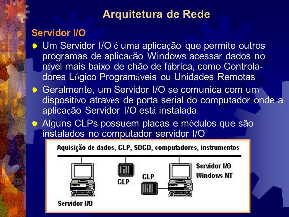 Arquitetura de Rede Servidor I/O  Um Servidor I/O é uma aplica ç ão que permite outros programas de aplica ç ão Windows acessar dados no n í vel mais baixo de chão de f á brica, como Controla- dores L ó gico Program á veis ou Unidades Remotas  Geralmente, um Servidor I/O se comunica com um dispositivo atrav é s de porta serial do computador onde a aplica ç ão Servidor I/O est á instalada  Alguns CLPs possuem placas e m ó dulos que são instalados no computador servidor I/O