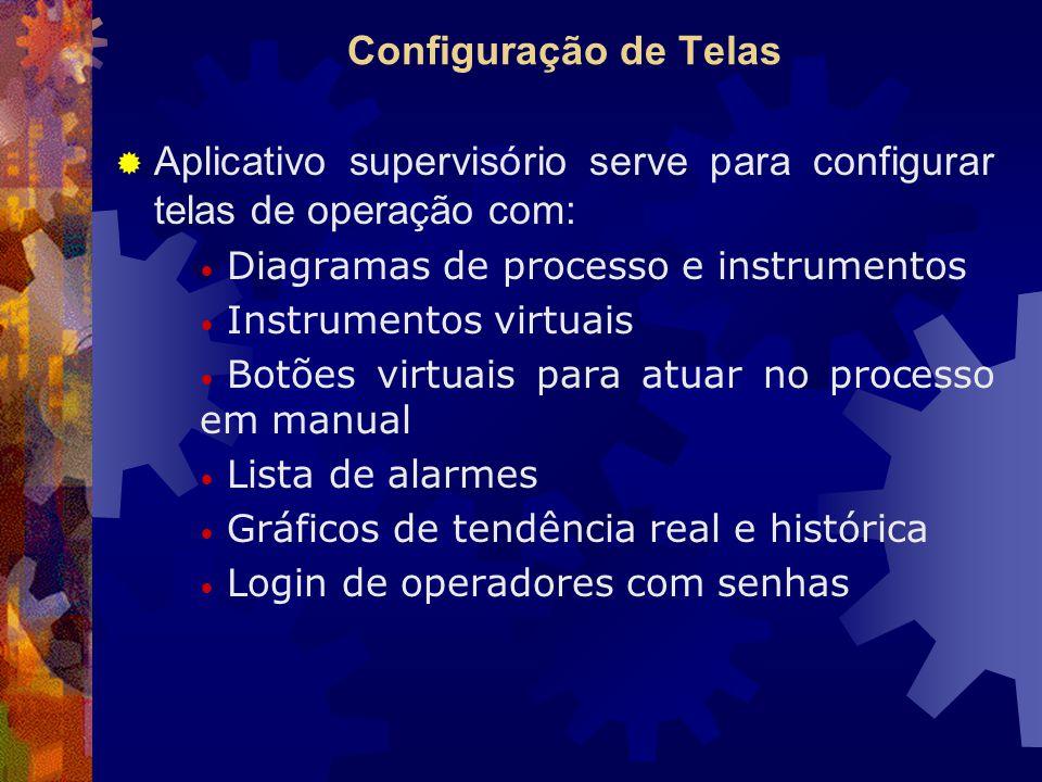 Configuração de Telas  Aplicativo supervisório serve para configurar telas de operação com: Diagramas de processo e instrumentos Instrumentos virtuais Botões virtuais para atuar no processo em manual Lista de alarmes Gráficos de tendência real e histórica Login de operadores com senhas