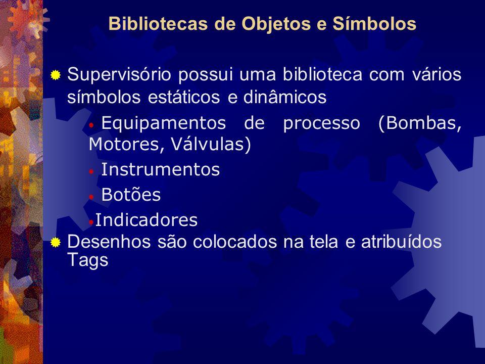 Bibliotecas de Objetos e Símbolos  Supervisório possui uma biblioteca com vários símbolos estáticos e dinâmicos Equipamentos de processo (Bombas, Motores, Válvulas) Instrumentos Botões Indicadores  Desenhos são colocados na tela e atribuídos Tags