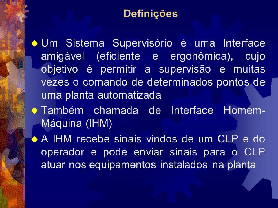 Definições  Um Sistema Supervisório é uma Interface amigável (eficiente e ergonômica), cujo objetivo é permitir a supervisão e muitas vezes o comando de determinados pontos de uma planta automatizada  Também chamada de Interface Homem- Máquina (IHM)  A IHM recebe sinais vindos de um CLP e do operador e pode enviar sinais para o CLP atuar nos equipamentos instalados na planta