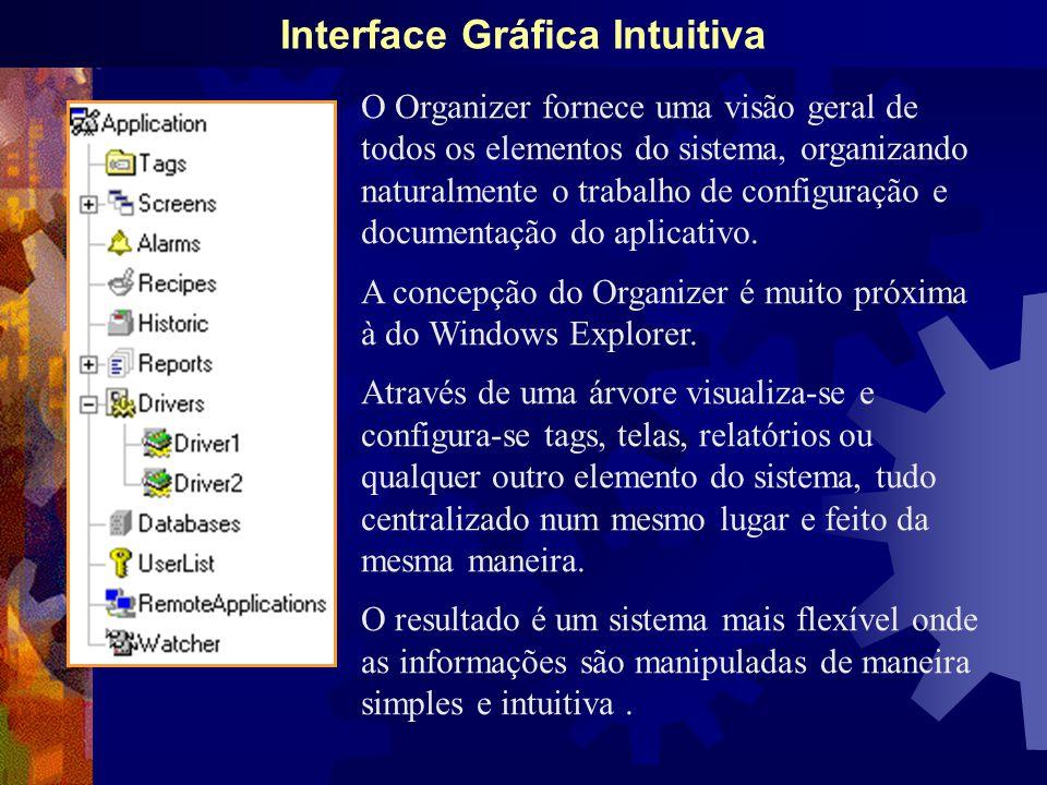 Interface Gráfica Intuitiva O Organizer fornece uma visão geral de todos os elementos do sistema, organizando naturalmente o trabalho de configuração e documentação do aplicativo.