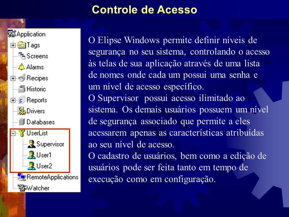 Controle de Acesso O Elipse Windows permite definir níveis de segurança no seu sistema, controlando o acesso às telas de sua aplicação através de uma lista de nomes onde cada um possui uma senha e um nível de acesso específico.