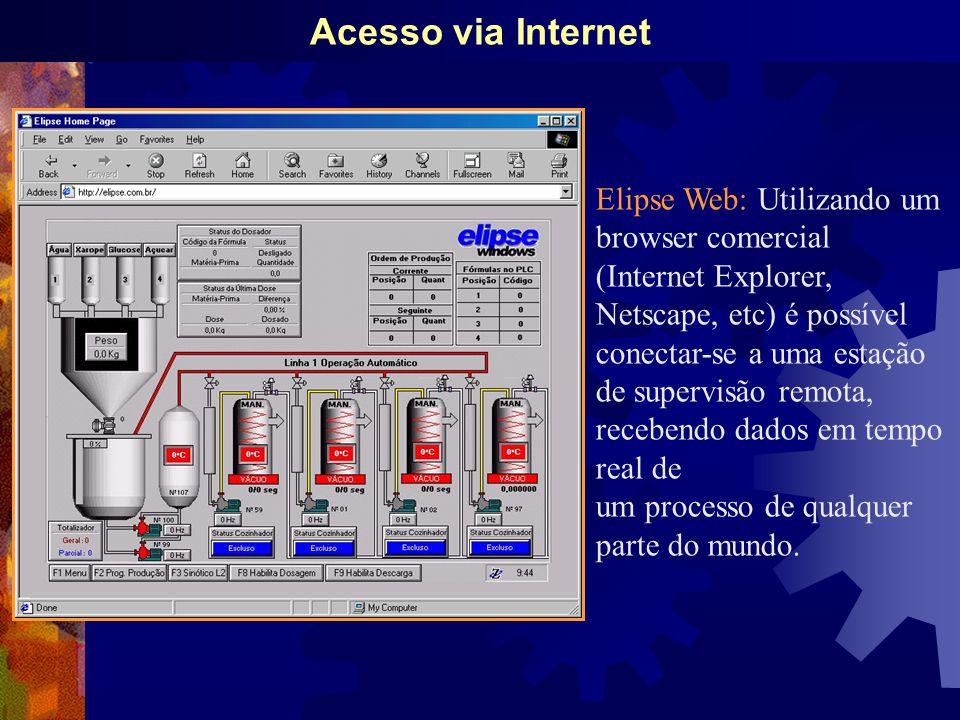Acesso via Internet Elipse Web: Utilizando um browser comercial (Internet Explorer, Netscape, etc) é possível conectar-se a uma estação de supervisão remota, recebendo dados em tempo real de um processo de qualquer parte do mundo.