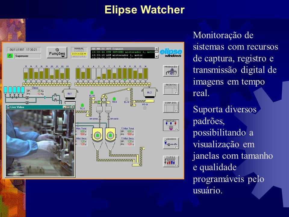 Elipse Watcher Monitoração de sistemas com recursos de captura, registro e transmissão digital de imagens em tempo real.