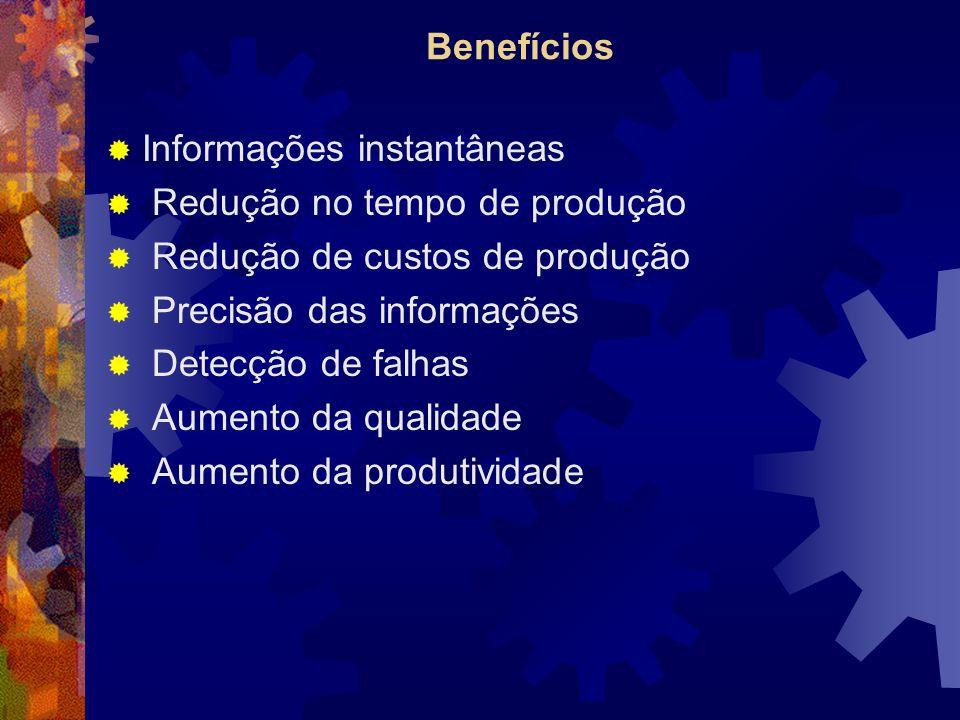Benefícios  Informações instantâneas  Redução no tempo de produção  Redução de custos de produção  Precisão das informações  Detecção de falhas  Aumento da qualidade  Aumento da produtividade