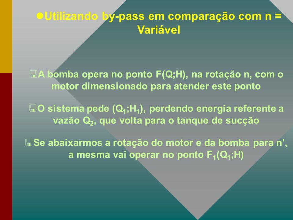 Utilizando by-pass em comparação com n = Variável <A bomba opera no ponto F(Q;H), na rotação n, com o motor dimensionado para atender este ponto <O si