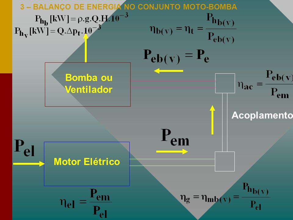 3 – BALANÇO DE ENERGIA NO CONJUNTO MOTO-BOMBA Motor Elétrico Acoplamento Bomba ou Ventilador