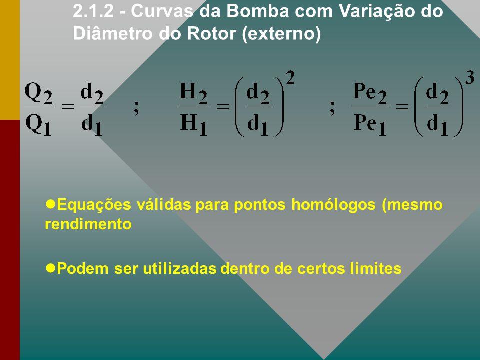 2.1.2 - Curvas da Bomba com Variação do Diâmetro do Rotor (externo) Equações válidas para pontos homólogos (mesmo rendimento Podem ser utilizadas dent