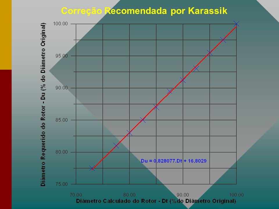 Correção Recomendada por Karassik