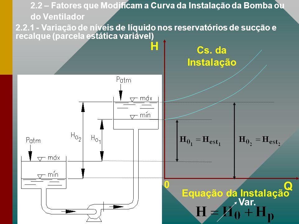 2.2 – Fatores que Modificam a Curva da Instalação da Bomba ou do Ventilador 2.2.1 - Variação de níveis de líquido nos reservatórios de sucção e recalq