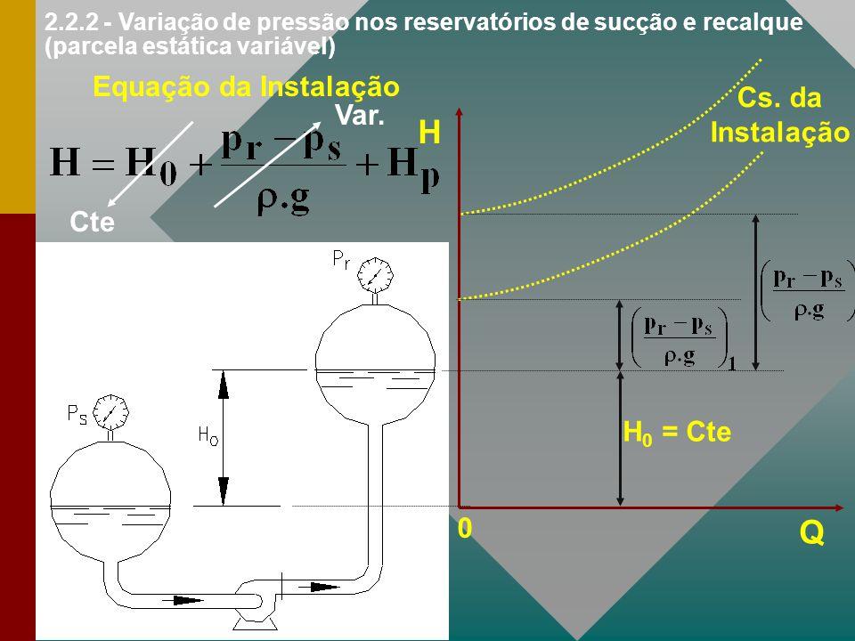 2.2.2 - Variação de pressão nos reservatórios de sucção e recalque (parcela estática variável) Equação da Instalação Var. Cte H Q 0 H 0 = Cte Cs. da I