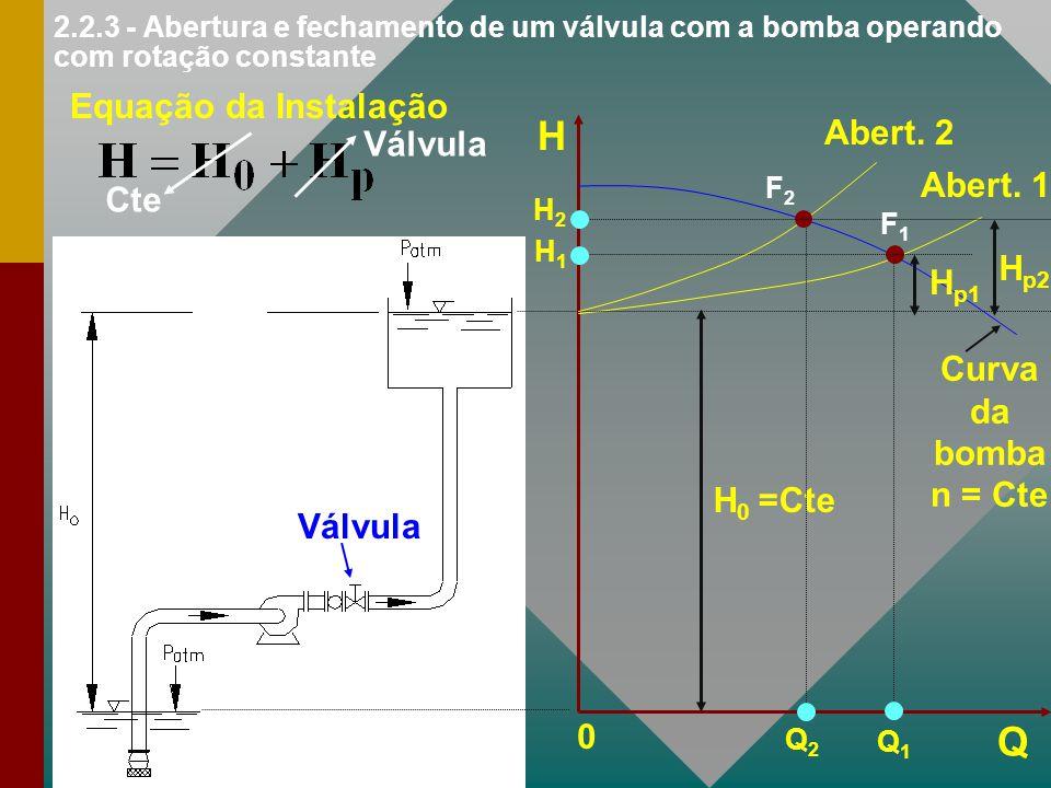 2.2.3 - Abertura e fechamento de um válvula com a bomba operando com rotação constante Equação da Instalação Cte Válvula H Q 0 H 0 =Cte Curva da bomba