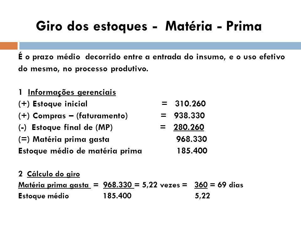 Giro dos estoques - Matéria - Prima É o prazo médio decorrido entre a entrada do insumo, e o uso efetivo do mesmo, no processo produtivo.