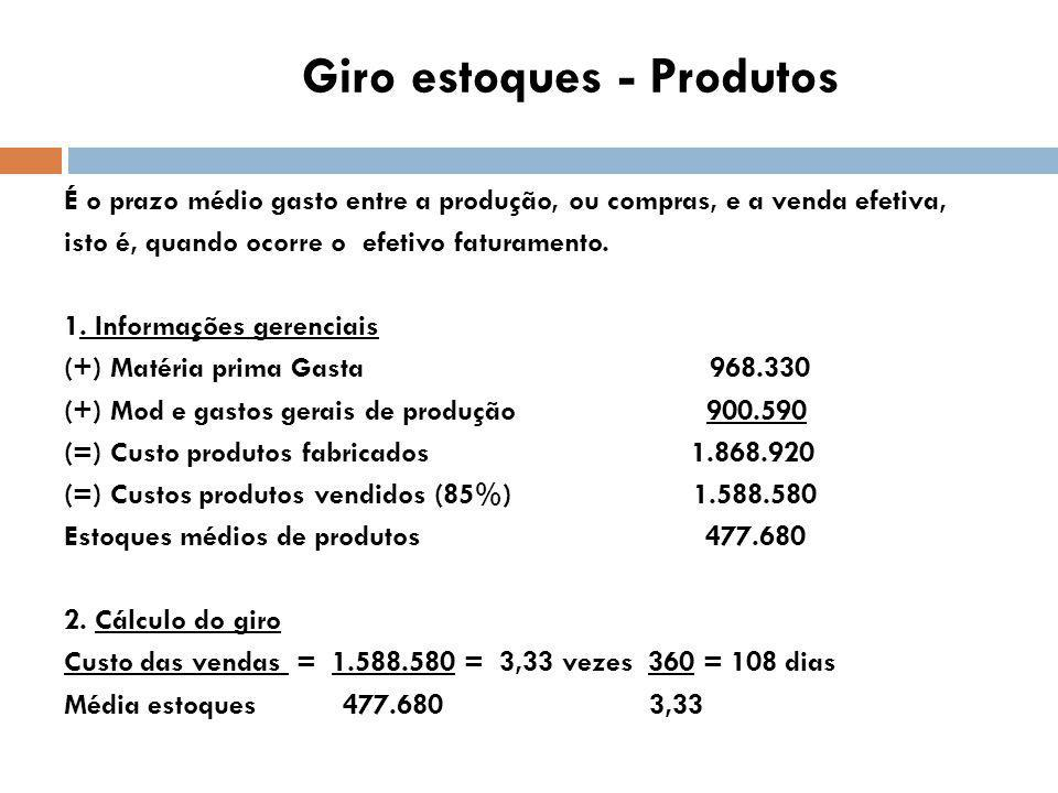 Giro estoques - Produtos É o prazo médio gasto entre a produção, ou compras, e a venda efetiva, isto é, quando ocorre o efetivo faturamento.
