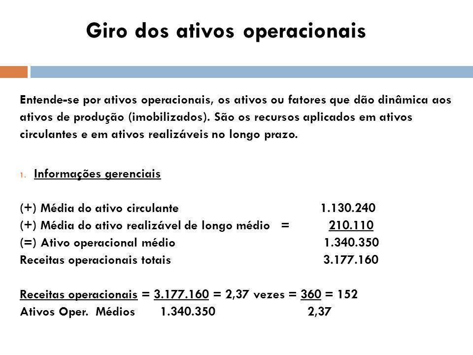 Giro dos ativos operacionais Entende-se por ativos operacionais, os ativos ou fatores que dão dinâmica aos ativos de produção (imobilizados).