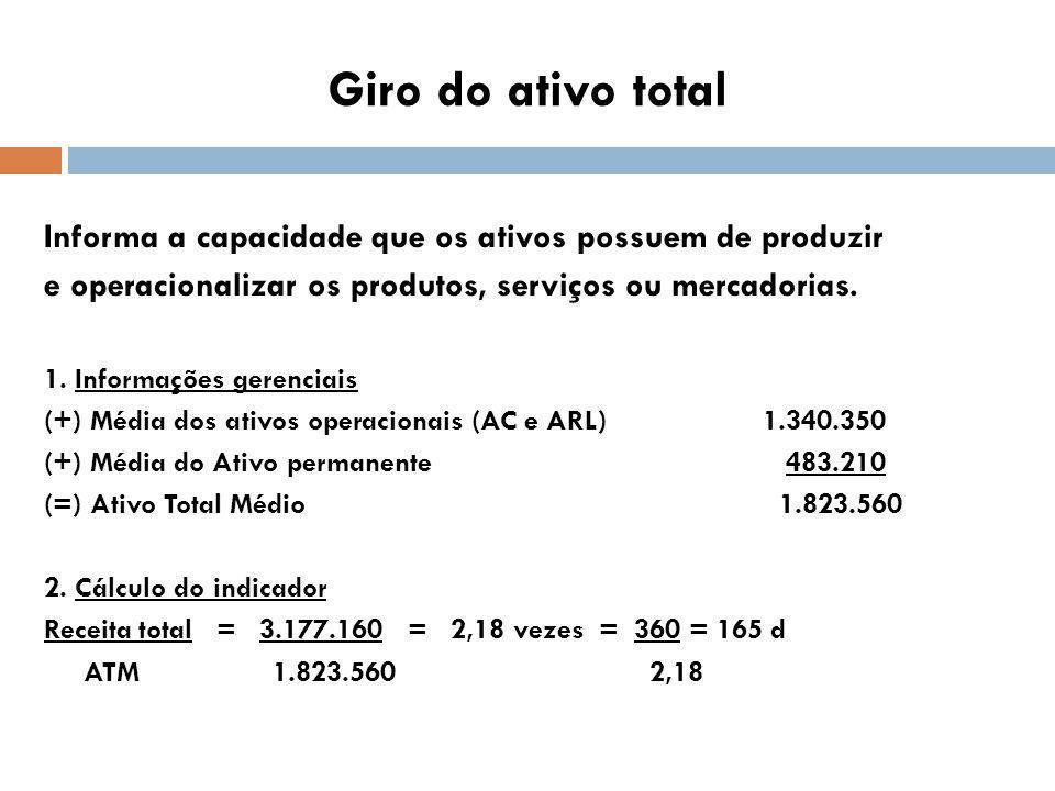 Giro do ativo total Informa a capacidade que os ativos possuem de produzir e operacionalizar os produtos, serviços ou mercadorias.