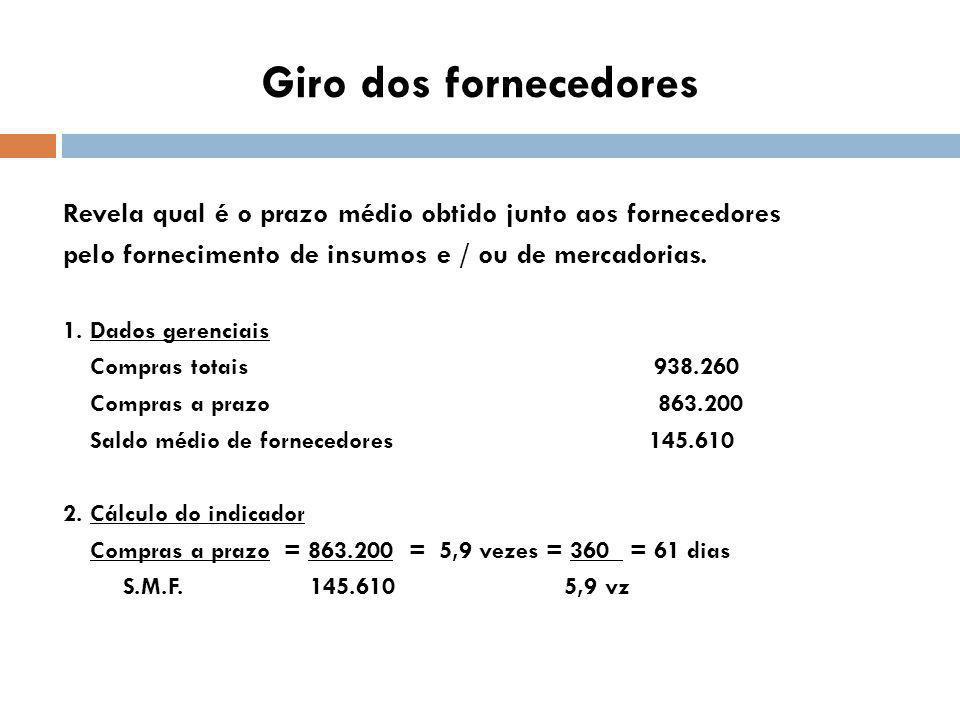 Giro dos fornecedores Revela qual é o prazo médio obtido junto aos fornecedores pelo fornecimento de insumos e / ou de mercadorias.