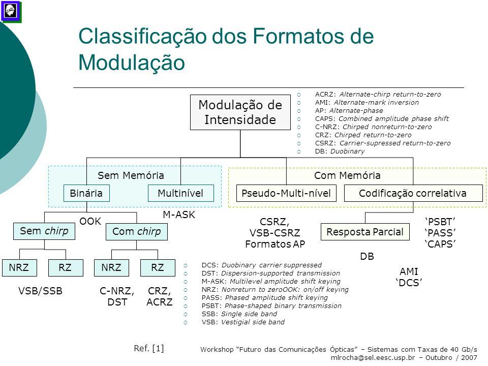 """Workshop """"Futuro das Comunicações Ópticas"""" – Sistemas com Taxas de 40 Gb/s mlrocha@sel.eesc.usp.br – Outubro / 2007 Pseudo-Multi-nível Classificação d"""