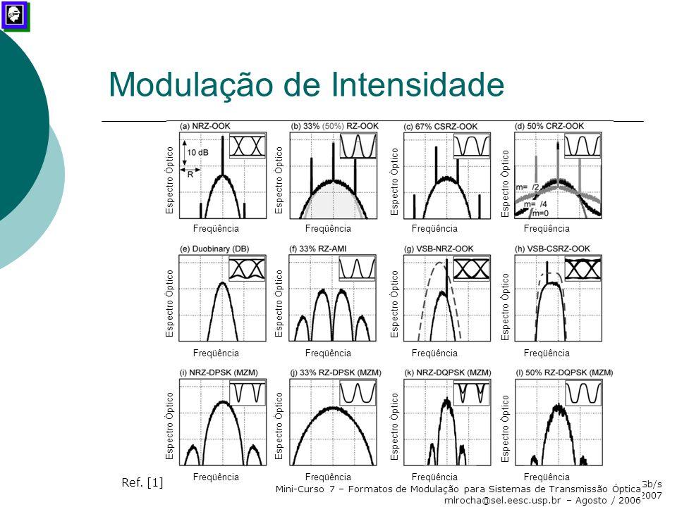 """Workshop """"Futuro das Comunicações Ópticas"""" – Sistemas com Taxas de 40 Gb/s mlrocha@sel.eesc.usp.br – Outubro / 2007 Modulação de Intensidade Freqüênci"""