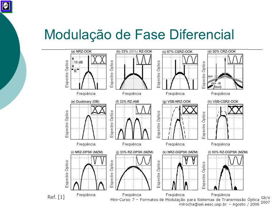 """Workshop """"Futuro das Comunicações Ópticas"""" – Sistemas com Taxas de 40 Gb/s mlrocha@sel.eesc.usp.br – Outubro / 2007 Modulação de Fase Diferencial Freq"""