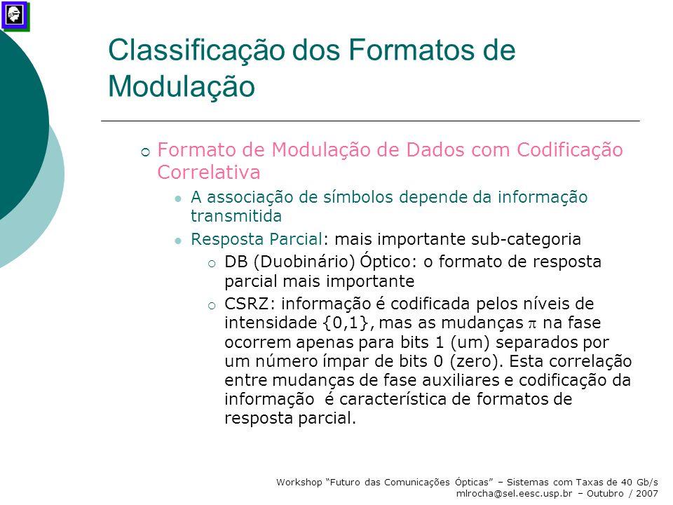 """Workshop """"Futuro das Comunicações Ópticas"""" – Sistemas com Taxas de 40 Gb/s mlrocha@sel.eesc.usp.br – Outubro / 2007 Classificação dos Formatos de Modu"""