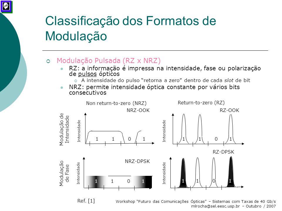 """Workshop """"Futuro das Comunicações Ópticas"""" – Sistemas com Taxas de 40 Gb/s mlrocha@sel.eesc.usp.br – Outubro / 2007  Modulação Pulsada (RZ x NRZ) RZ:"""