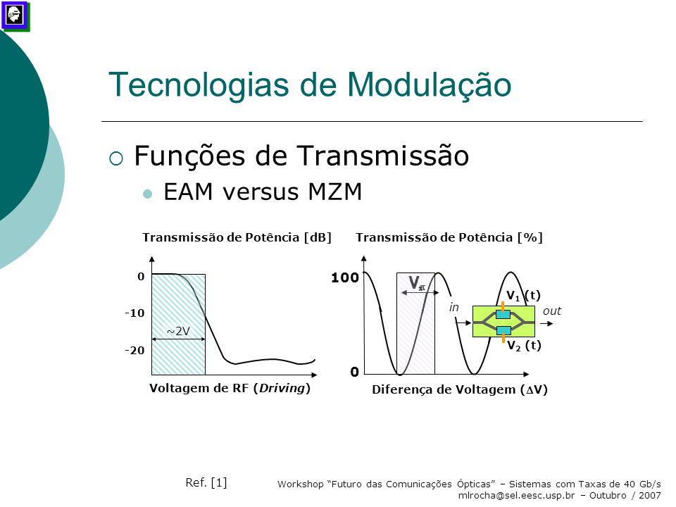 """Workshop """"Futuro das Comunicações Ópticas"""" – Sistemas com Taxas de 40 Gb/s mlrocha@sel.eesc.usp.br – Outubro / 2007 Tecnologias de Modulação  Funções"""