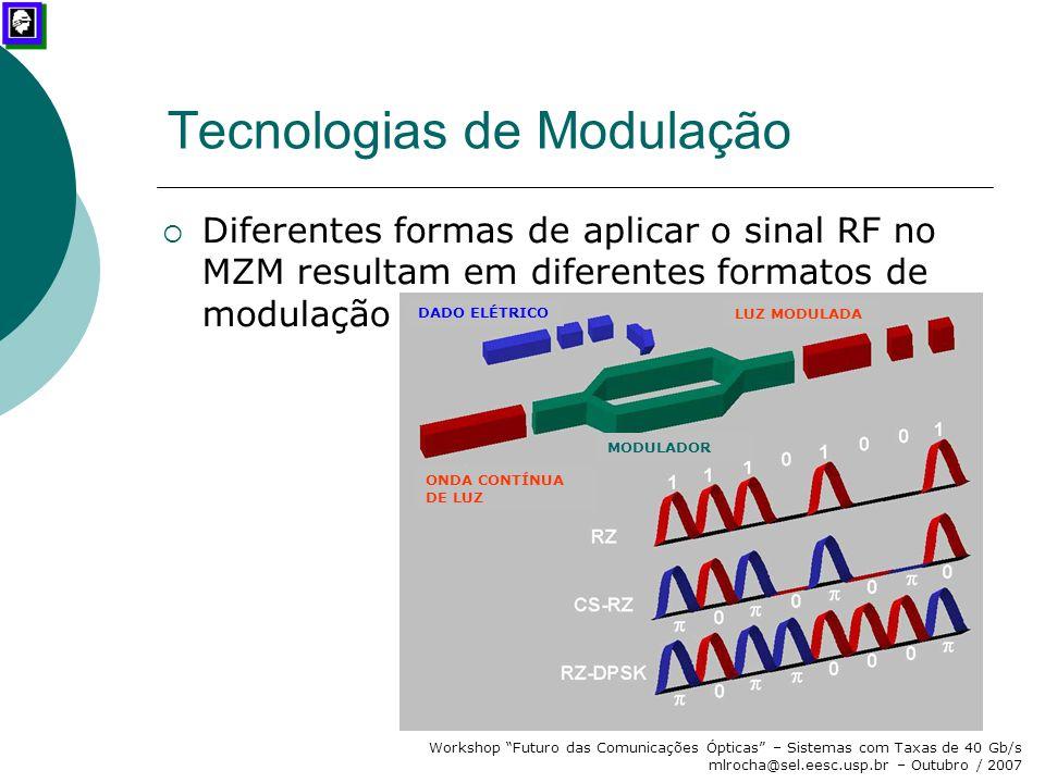 """Workshop """"Futuro das Comunicações Ópticas"""" – Sistemas com Taxas de 40 Gb/s mlrocha@sel.eesc.usp.br – Outubro / 2007 Tecnologias de Modulação  Diferen"""