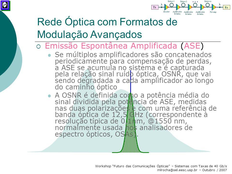"""Workshop """"Futuro das Comunicações Ópticas"""" – Sistemas com Taxas de 40 Gb/s mlrocha@sel.eesc.usp.br – Outubro / 2007  Emissão Espontânea Amplificada ("""
