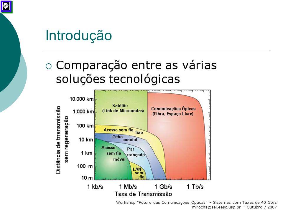 """Workshop """"Futuro das Comunicações Ópticas"""" – Sistemas com Taxas de 40 Gb/s mlrocha@sel.eesc.usp.br – Outubro / 2007 Introdução  Comparação entre as v"""