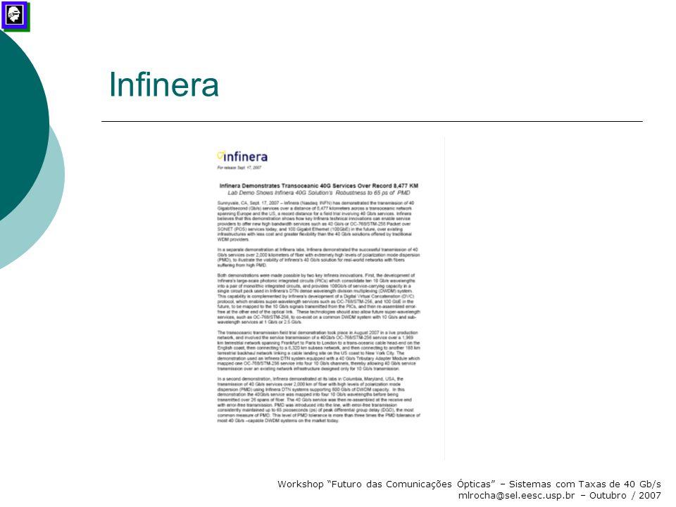 """Workshop """"Futuro das Comunicações Ópticas"""" – Sistemas com Taxas de 40 Gb/s mlrocha@sel.eesc.usp.br – Outubro / 2007 Infinera"""