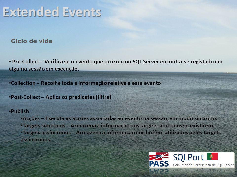 Extended Events Ciclo de vida Pre-Collect – Verifica se o evento que ocorreu no SQL Server encontra-se registado em alguma sessão em execução.