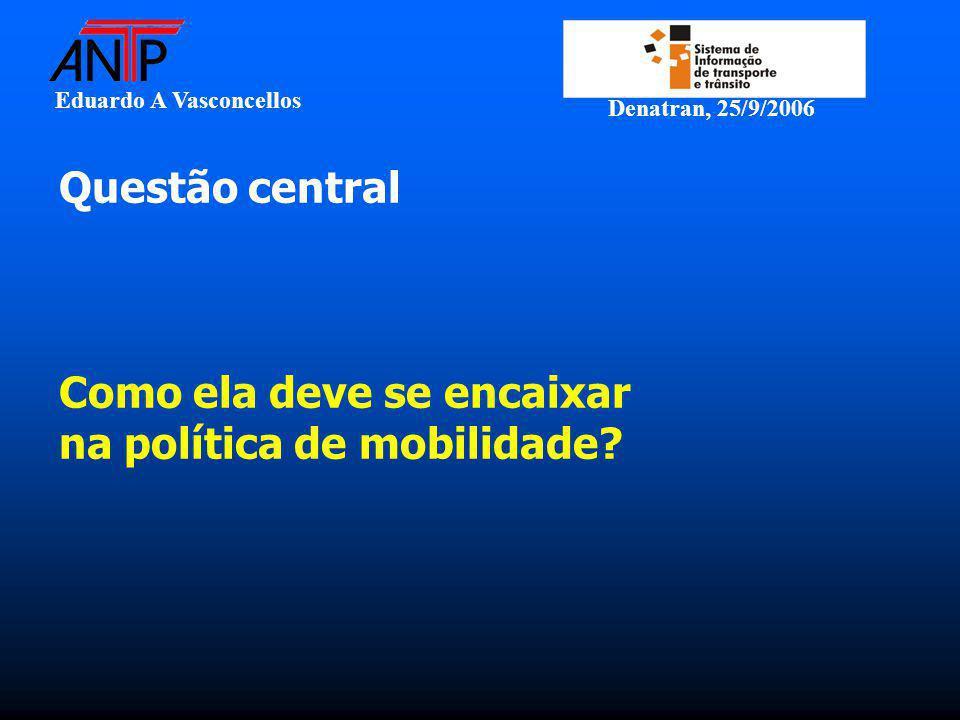 Eduardo A Vasconcellos Denatran, 25/9/2006 Questão central Como ela deve se encaixar na política de mobilidade?