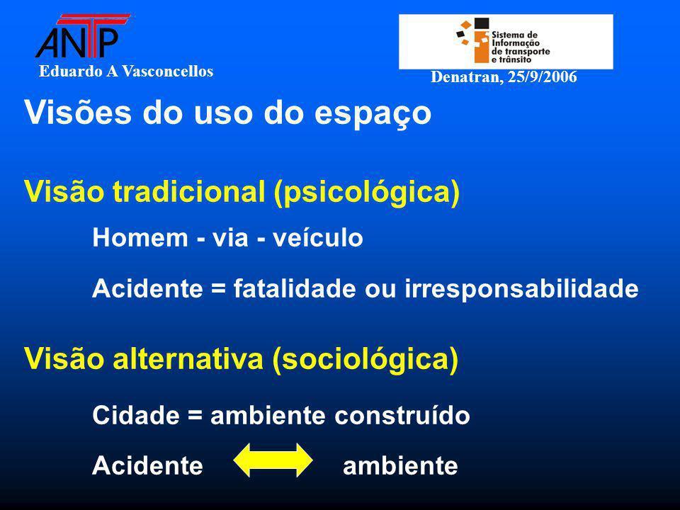 Eduardo A Vasconcellos Denatran, 25/9/2006 Visões do uso do espaço Visão tradicional (psicológica) Homem - via - veículo Acidente = fatalidade ou irre