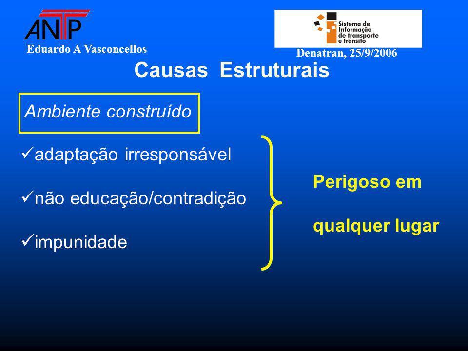 Eduardo A Vasconcellos Denatran, 25/9/2006 Causas Estruturais Ambiente construído adaptação irresponsável não educação/contradição impunidade Perigoso