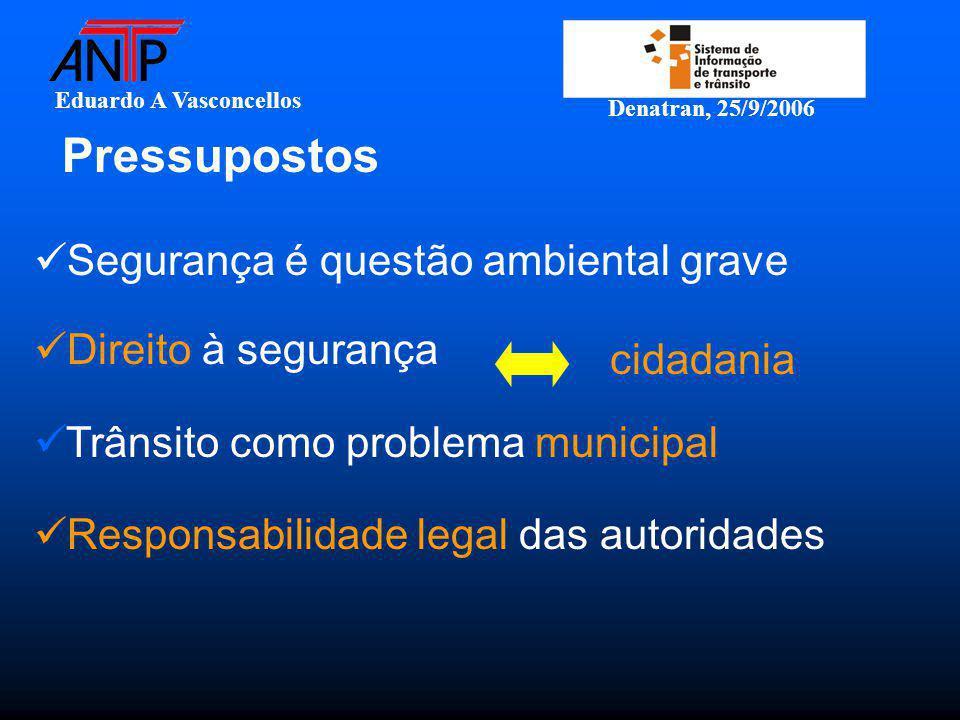 Eduardo A Vasconcellos Denatran, 25/9/2006 Direito à segurança Trânsito como problema municipal Responsabilidade legal das autoridades Segurança é questão ambiental grave Pressupostos cidadania
