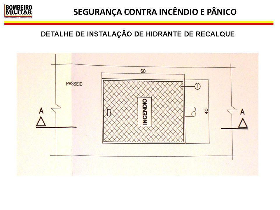 SEGURANÇA CONTRA INCÊNDIO E PÂNICO 14 DETALHE DE INSTALAÇÃO DE HIDRANTE DE RECALQUE