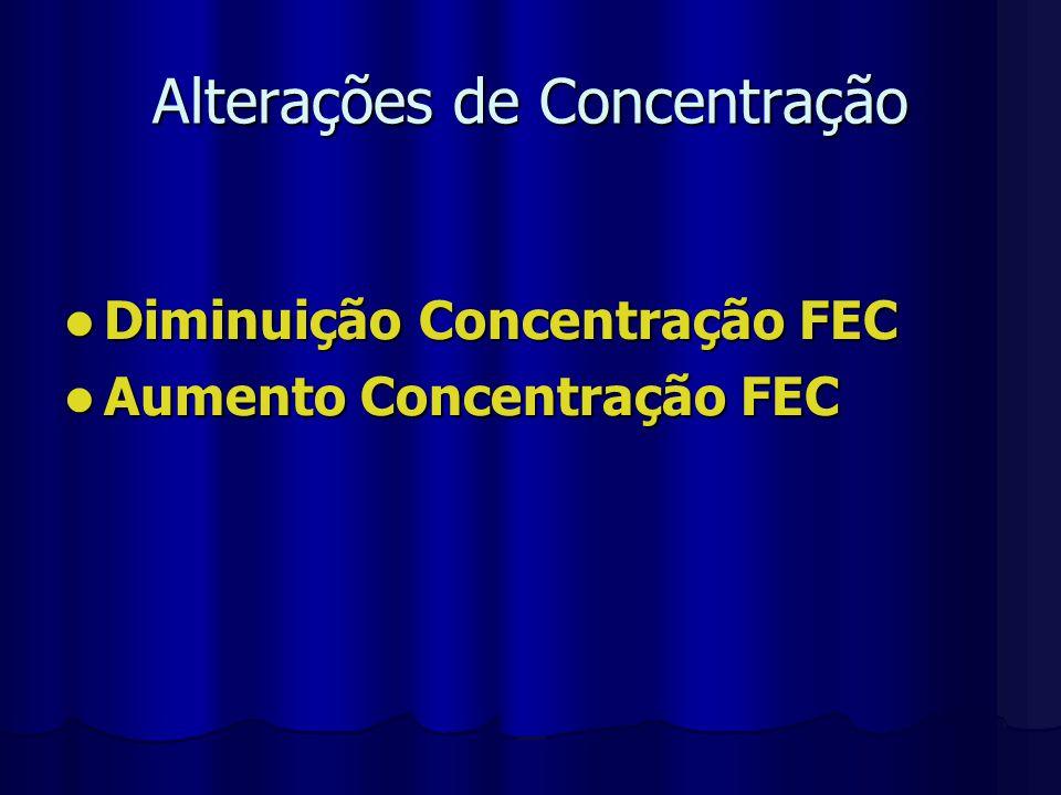 Alterações de Concentração Diminuição Concentração FEC Diminuição Concentração FEC Aumento Concentração FEC Aumento Concentração FEC