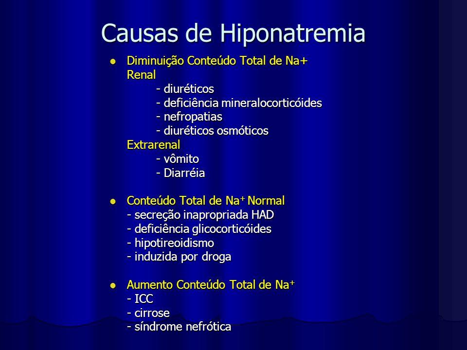 Causas de Hiponatremia Diminuição Conteúdo Total de Na+ Diminuição Conteúdo Total de Na+Renal - diuréticos - deficiência mineralocorticóides - nefropa